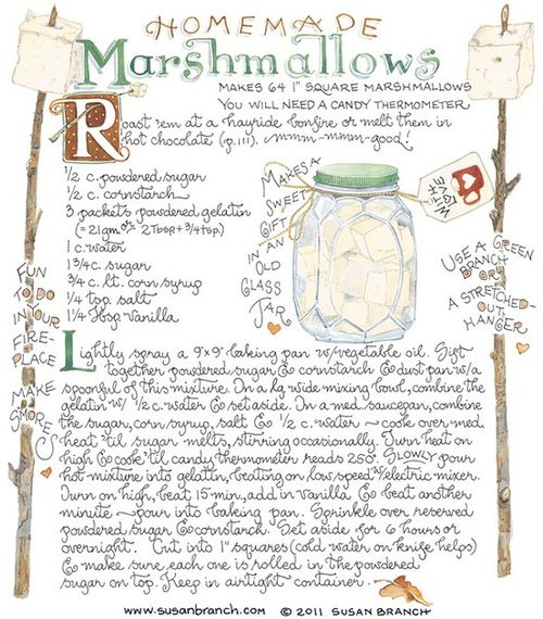 Marshmallowrecipe